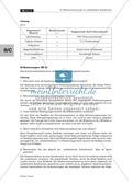 Radikalische Substitution am Beispiel Bromierung von Heptan: Experiment, Mechanismenpuzzle, Beilsteinprobe, Wissenstest Thumbnail 7