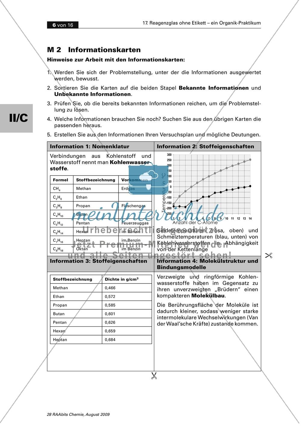 Verfahrensschema zur Identifizierung unbekannter Kohlenstoffverbindungen Preview 1