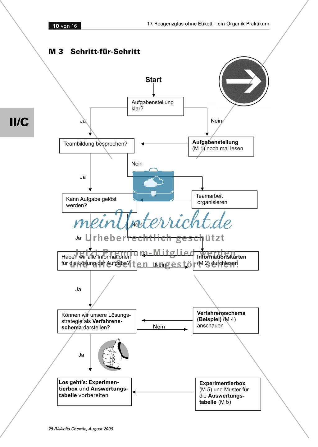 Verfahrensschema zur Identifizierung unbekannter Kohlenstoffverbindungen Preview 5