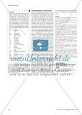 You've Got Mail ;-) - E-Mails verfassen, Internet-Englisch verwenden Preview 3