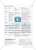 Mündliche Prüfungen gestalten, Sprechkompetenz bewerten Preview 3