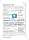 Mündliche Prüfungen gestalten, Sprechkompetenz bewerten Preview 4