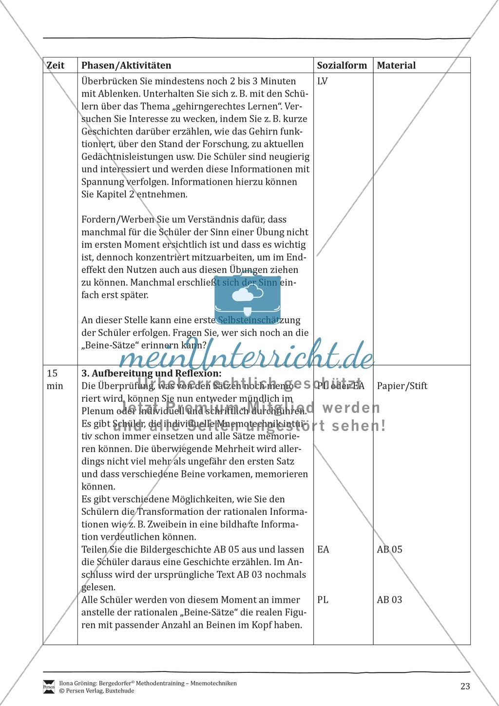 """Mnemotechniken: Unterrichtsstunde zum Thema """"Bildhafte Assoziation"""" + Zielsetzung und didaktische Hinweise Preview 3"""