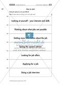 Englisch, Themen, Alltag, Ausbildung und Arbeitsumwelt, Interessen / Hobbies, Job Application, self-assessment