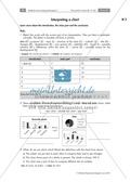 Unterrichtseinheit zur Beschreibung und Interpretation von Diagrammen am Beispiel