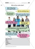 Englisch, Grammatik, Kompetenzen, Fragen / questions, Kommunikative Fertigkeiten, survey