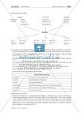 Zum Aufbau von Reden: die 'inventio': Arbeitsblätter und Erläuterungen Thumbnail 3