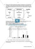 Abituraufgaben Bayern 2013 zu Neurobiologie,Verhalten,Genetik,Physiologie Preview 11