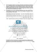 Abituraufgaben Bayern 2013 zu Neurobiologie,Verhalten,Genetik,Physiologie Preview 5