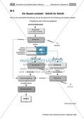 Wie die Länder Gesetze mitbestimmen oder blockieren können: Arbeitsmaterial mit Erläuterungen Preview 2