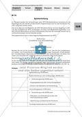 Simulation einer WTO-Ministerkonferenz: Konfliktfeld Baumwollhandel. Arbeitsmaterial mit Erläuterungen Preview 1