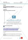 Abituraufgaben Baden-Württemberg 2009 Klausur II: Magnetismus + Musterlösungen zu den einzelnen Aufgabenteilen Preview 3