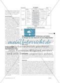 Modelle beim Lernen der Quantenphysik - Unterrichtliche Möglichkeiten im Ansatz von milq und S∙P∙Q∙R Preview 5