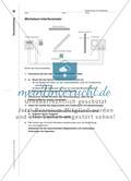 Interferenzversuche mit Ultraschall - Demonstrations- und Schülerexperimente mit einer einfachen und preisgünstigen Apparatur Preview 10