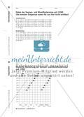 Mondphasen und Finsternisse - Beispiel eines kompetenzorientierten Vorgehens im Anfangsunterricht Physik Preview 12