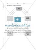 Unternehmen im Geld- und Güterkreislauf - Ideen zur Umsetzung im Unterricht Preview 4
