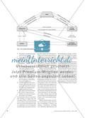 """Unternehmen als ökonomische und soziale Aktionszentren - Materialien für den Einstieg in den Themenkomplex """"Unternehmen"""" Preview 2"""