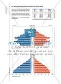 Alternde Riesen - China und Indien und die (prognostizierten) Folgen der Bevölkerungsentwicklung Preview 5