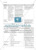 Ecoutez! - Standardorientierte Schulung und Überprüfung des Hörverstehens Preview 5