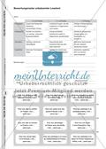 Mündlichkeit überprüfen - Mündliche Klassenarbeiten planen, durchführen, bewerten Preview 5