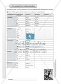Fremdwörter richtig schreiben und verstehen: Arbeitsmaterial mit Erläuterungen Preview 1
