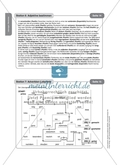 Adverbien-Labyrinth: Arbeitsmaterial mit Lösungen Preview 2