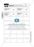 Groß- und Kleinschreibung: Titel, Eigenname, Herkunft und feste Begriffe. Arbeitsmaterial mit Lösungen Preview 4