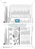 Aktiven Wortschatz trainieren: Wortfelder zu Verben Preview 4