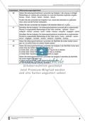 Inhalte zusammenfassen: Vorsilben von Adverbien. Arbeitsmaterial mit Erläuterungen Preview 1