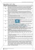 Argumentieren und erörtern: ähnliche Wörter mit unterschiedlichen Bedeutungen unterscheiden. Arbeitsmaterial mit Erläuterungen Preview 1