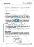 Methoden zum Thema 'Wortschatz': Erläuterung mit Hinweisen Preview 4