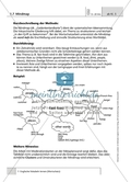 Methoden zum Thema 'Wortschatz': Erläuterung mit Hinweisen Preview 7