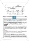 Naturgewalten der Atmosphäre und Hydrosphäre: Unterrichtseinheit Preview 14