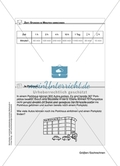 Schüler erarbeiten sich mit diesem Material Lerninhalte zum Thema Größen mit Aufgaben-, Tipp- und Lösungskarten selbstständig. Preview 12