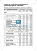 Mathematik, Zahlen & Operationen, Arithmetik, Zahlenstrahl, zahlenraum bis 1000, kompetenzentwicklung