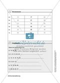 Schüler erarbeiten sich mit diesem Material Lerninhalte zum Thema Zahlraumerweiterung mit Aufgaben-, Tipp- und Lösungskarten selbstständig. Preview 12