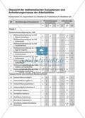 Material für einen kompetenzorientierten Unterricht zum Thema Zahlen und Operationen mit Lösungen. Preview 2