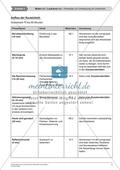 Mathematik, Grundrechenarten, Größen & Messen, Einheitenrechnung, flächeninhalt, größen und messen, Geld