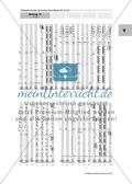 Neue Wege der Werkanalyse: Metaphorisches Sprechen über Musik Preview 15