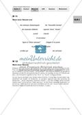 Französisch, Didaktik, Textarbeit/ Textanalyse, Textverstehen/ Texterschließung, Didaktik