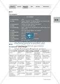 Französisch, Themen, Sprache, Didaktik, Landeskunde, Aussprache, Alltag, Textsorten, Sprechkompetenz, Übungsformen, Frankreich, Essen, Dialog, präsentieren, Restaurant