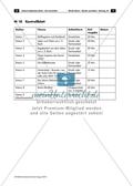 Einführung für Lernende in einen Lernzirkel zu Johann Sebastian Bach + Kontrollblatt Preview 3