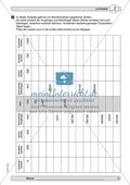 Material zur Verbesserung der Grundfähigkeiten im Zahlenraum - Zahlenstrahl und Zahlenrelationen. Preview 6