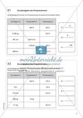 Mathematik, Größen & Messen, Zahlen & Operationen, Prozentrechnung, Algebra, Prozentwert, Grundwert, Prozentsatz, Formeln