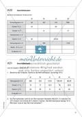 Aufgaben für eine Freiarbeit zum Thema: Prozentrechnen - Geschäftskosten. Preview 1