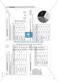 Freiarbeit zum Thema: Prozent- und Zinsrechnen - Schaubild interpretieren. Preview 2