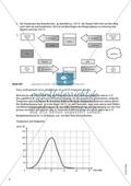 Aggregatzustände - Experimentelle Untersuchungen zum Sieden und Kondensieren von Wasser Preview 4