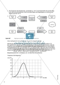 Aggregatzustände - Experimentelle Untersuchung zur Aggregatsänderung von Wasser in Abhängigkeit der Temperatur Preview 2