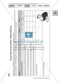 Deutsch_neu, Primarstufe, Sekundarstufe I, Sekundarstufe II, Sprechen und Zuhören, Gesprächskompetenz, Argumentieren und Diskutieren