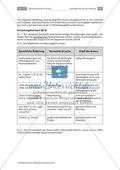 Beispiele für den Sprachwandel: Schließung einer Lücke im Wortschatz Preview 3